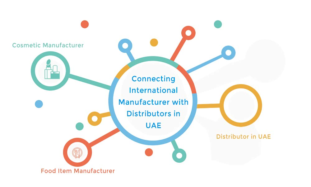 How to Find a Distributor in Dubai, UAE